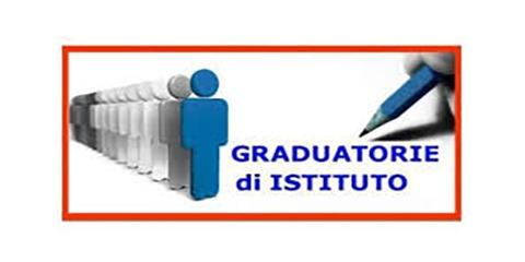 Pubblicazione Graduatorie di istituto 2020-2022