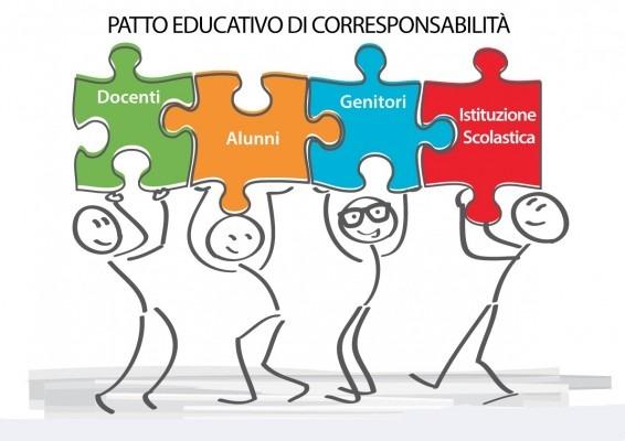 Integrazioni a Regolamento di istituto e Nuovo Patto Educativo di Corresponsabilità a.s. 2020/2021
